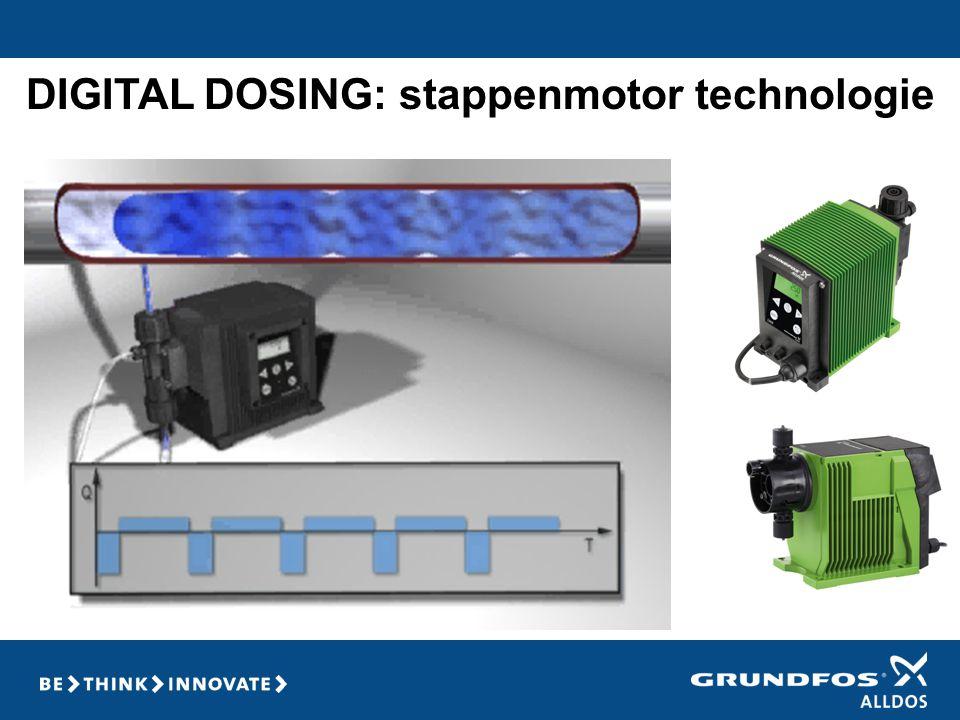 DIGITAL DOSING: stappenmotor technologie