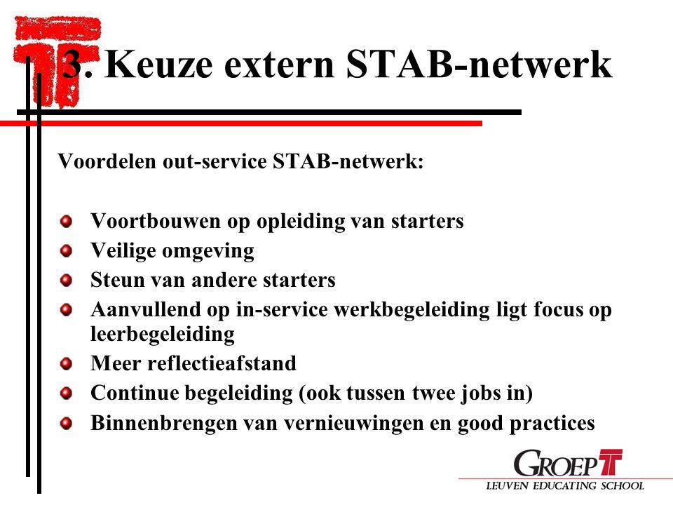 3. Keuze extern STAB-netwerk Voordelen out-service STAB-netwerk: Voortbouwen op opleiding van starters Veilige omgeving Steun van andere starters Aanv