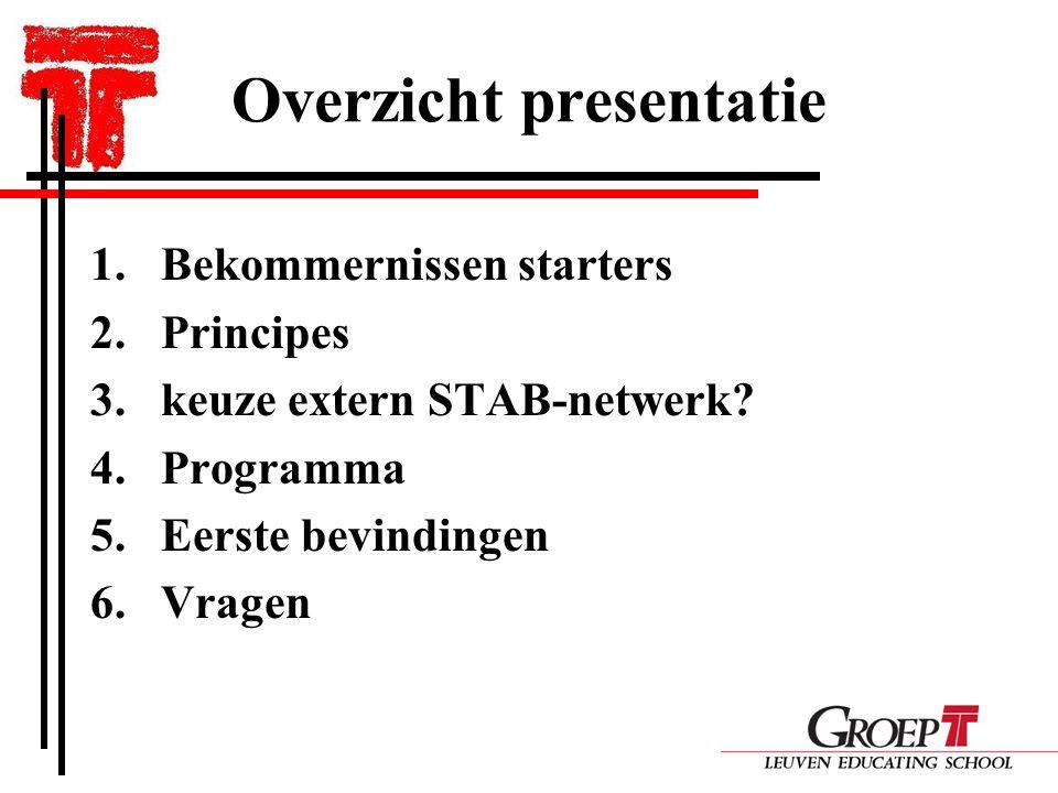 Overzicht presentatie 1.Bekommernissen starters 2.Principes 3.keuze extern STAB-netwerk? 4.Programma 5.Eerste bevindingen 6.Vragen