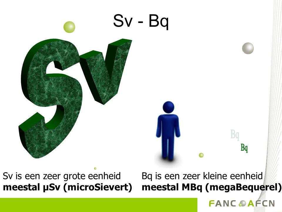 Sv - Bq Sv is een zeer grote eenheid meestal µSv (microSievert) Bq is een zeer kleine eenheid meestal MBq (megaBequerel)