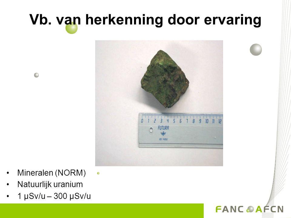 •Mineralen (NORM) •Natuurlijk uranium •1 µSv/u – 300 µSv/u Vb. van herkenning door ervaring