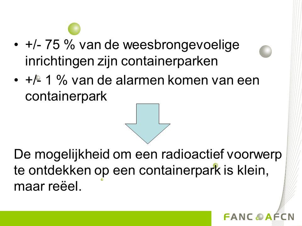 •+/- 75 % van de weesbrongevoelige inrichtingen zijn containerparken •+/- 1 % van de alarmen komen van een containerpark De mogelijkheid om een radioa
