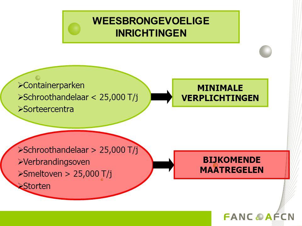  Containerparken  Schroothandelaar < 25,000 T/j  Sorteercentra  Schroothandelaar > 25,000 T/j  Verbrandingsoven  Smeltoven > 25,000 T/j  Storte