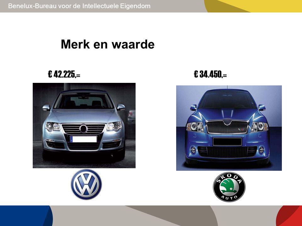 Benelux-Bureau voor de Intellectuele Eigendom Merk en waarde € 42.225,=€ 34.450,=
