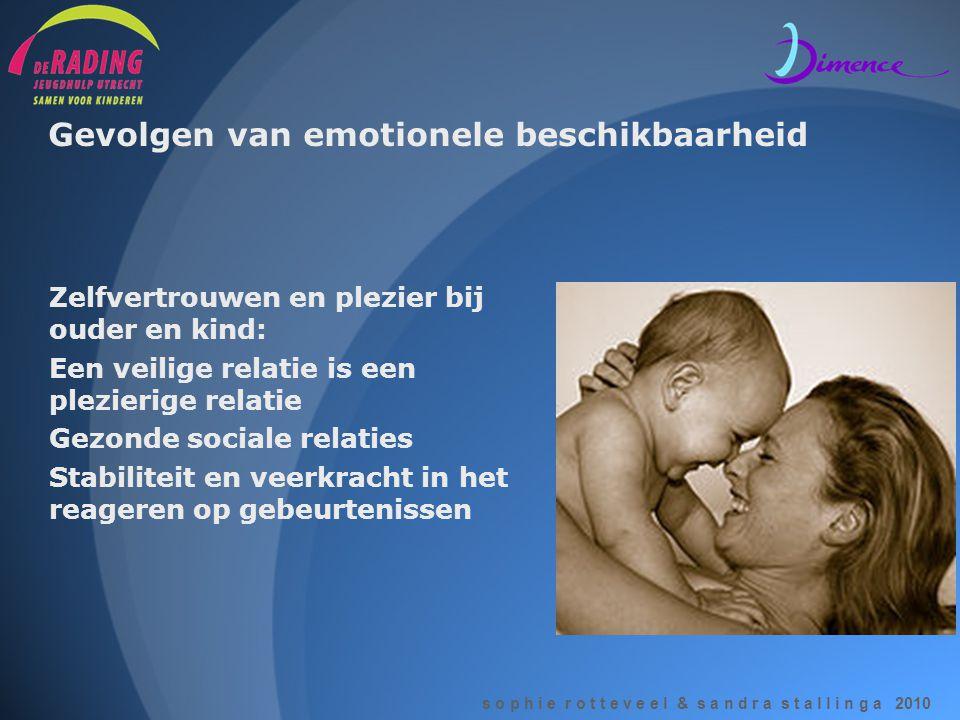 s o p h i e r o t t e v e e l & s a n d r a s t a l l i n g a 2010 Gevolgen van emotionele beschikbaarheid Zelfvertrouwen en plezier bij ouder en kind