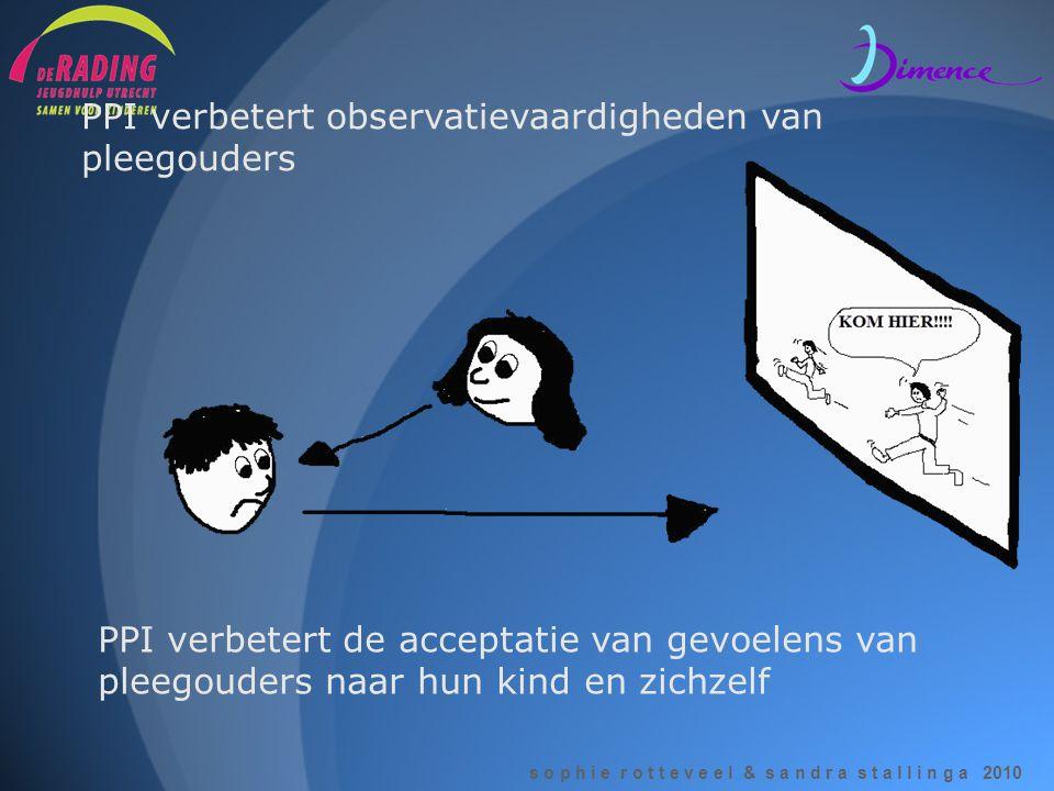 PPI verbetert observatievaardigheden van pleegouders PPI verbetert de acceptatie van gevoelens van pleegouders naar hun kind en zichzelf