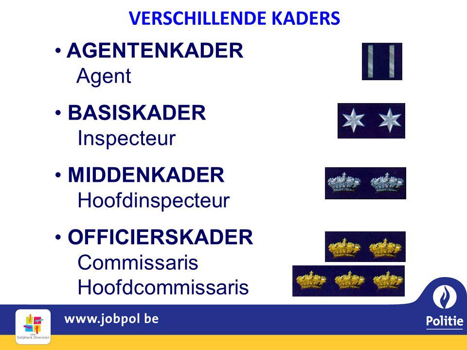 VERSCHILLENDE KADERS • AGENTENKADER Agent • BASISKADER Inspecteur • MIDDENKADER Hoofdinspecteur • OFFICIERSKADER Commissaris Hoofdcommissaris