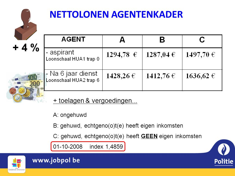 A: ongehuwd B: gehuwd, echtgeno(o)t(e) heeft eigen inkomsten C: gehuwd, echtgeno(o)t(e) heeft GEEN eigen inkomsten 01-10-2008 index 1,4859 + toelagen & vergoedingen...