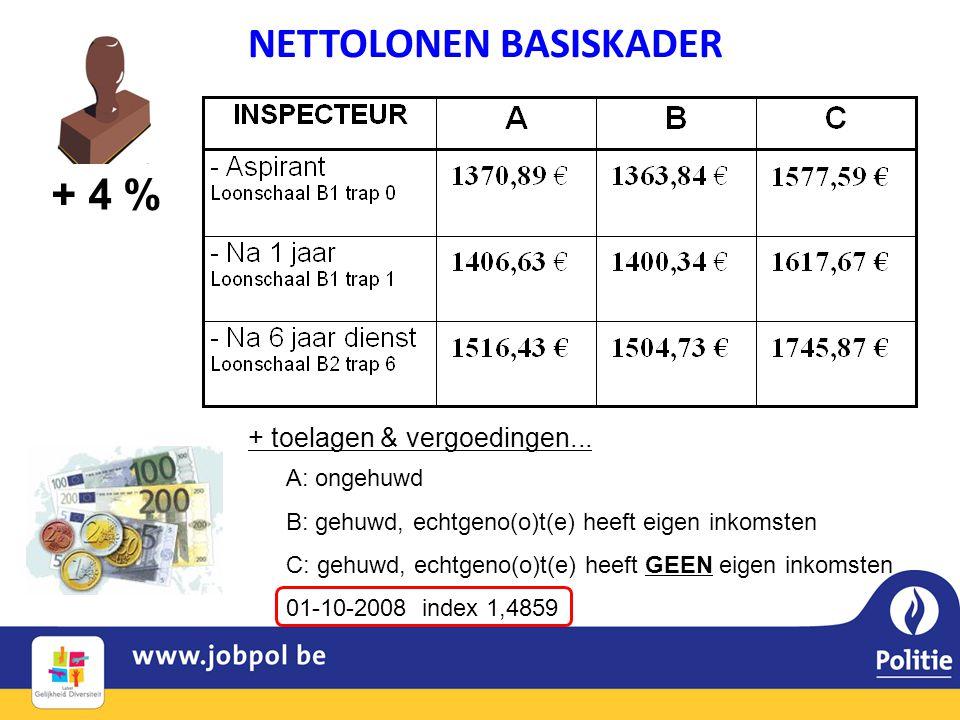 NETTOLONEN BASISKADER + toelagen & vergoedingen...