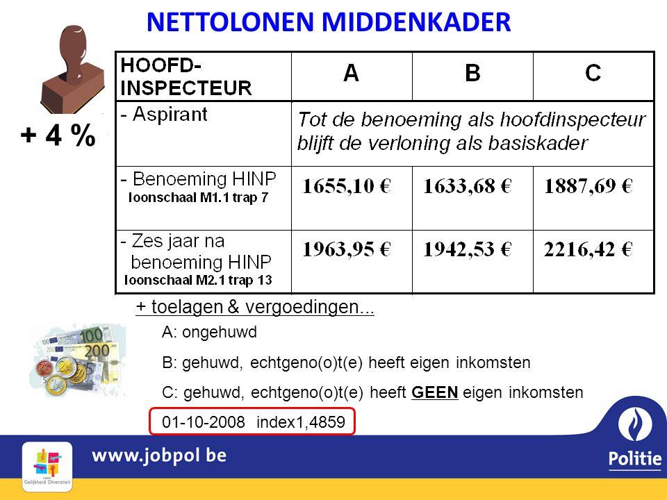 NETTOLONEN MIDDENKADER + toelagen & vergoedingen...
