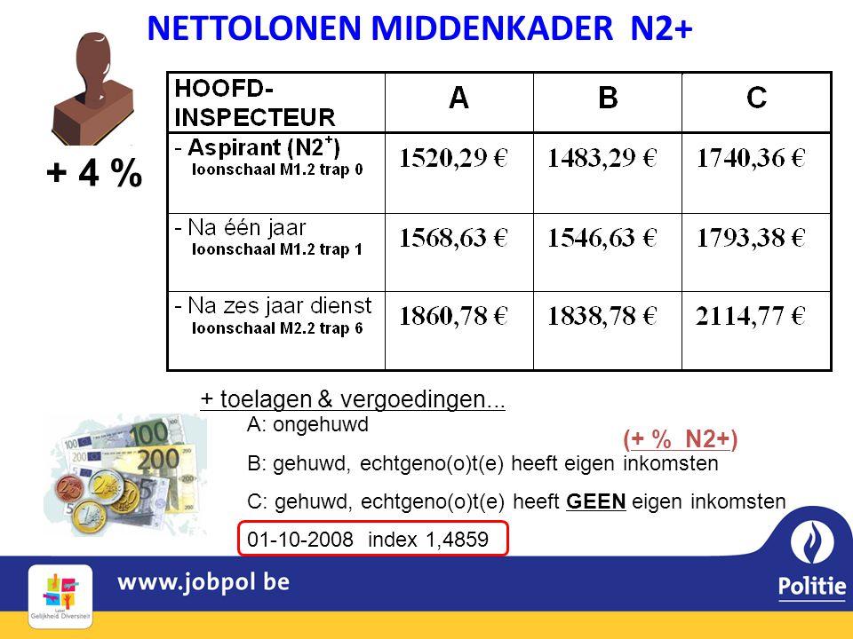 NETTOLONEN MIDDENKADER N2+ (+ % N2+) + toelagen & vergoedingen...