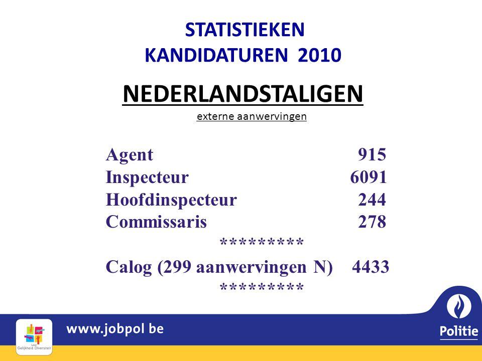 STATISTIEKEN KANDIDATUREN 2010 NEDERLANDSTALIGEN externe aanwervingen Agent 915 Inspecteur 6091 Hoofdinspecteur 244 Commissaris 278 ********* Calog (299 aanwervingen N) 4433 *********