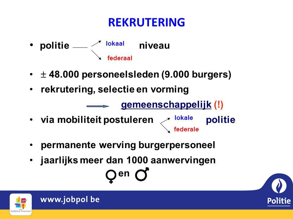 REKRUTERING • politie lokaal niveau federaal •  48.000 personeelsleden (9.000 burgers) • rekrutering, selectie en vorming gemeenschappelijk (!) • via