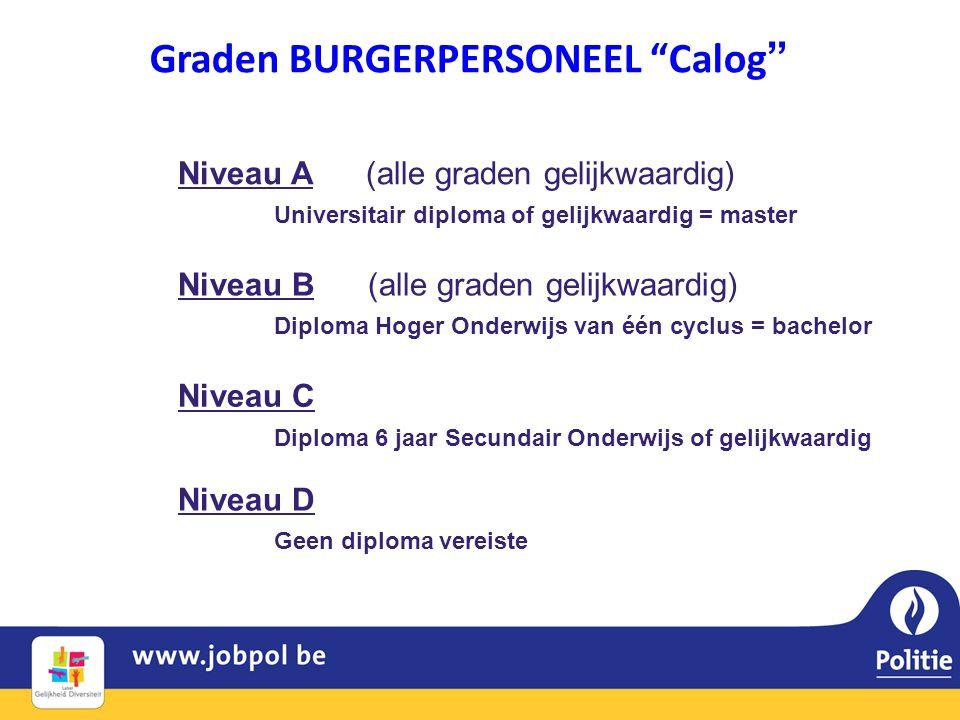 """Graden BURGERPERSONEEL """"Calog """" Niveau A (alle graden gelijkwaardig) Universitair diploma of gelijkwaardig = master Niveau B (alle graden gelijkwaardi"""