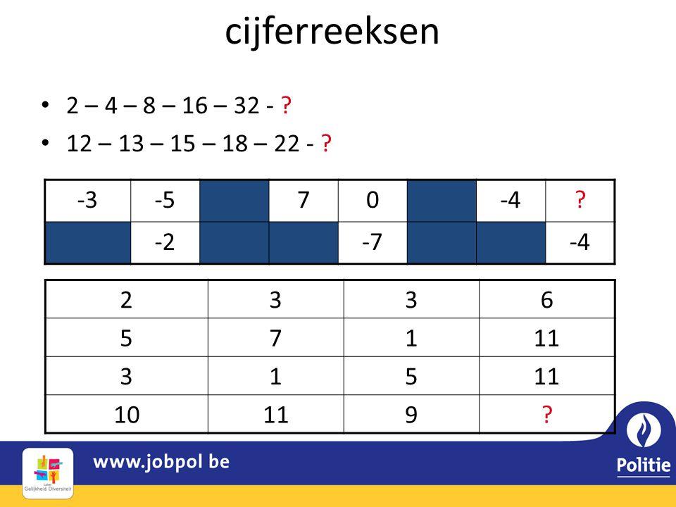 cijferreeksen • 2 – 4 – 8 – 16 – 32 - .• 12 – 13 – 15 – 18 – 22 - .