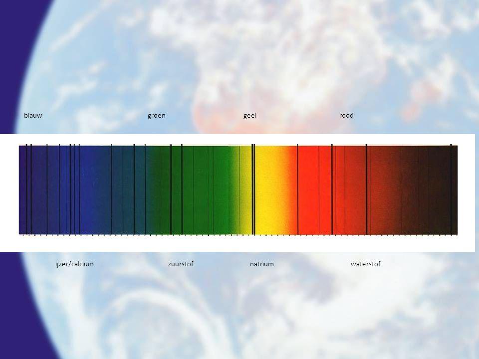 blauwgroengeelrood ijzer/calcium zuurstof natrium waterstof