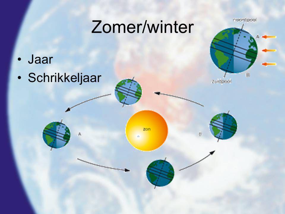 Zomer/winter •Jaar •Schrikkeljaar