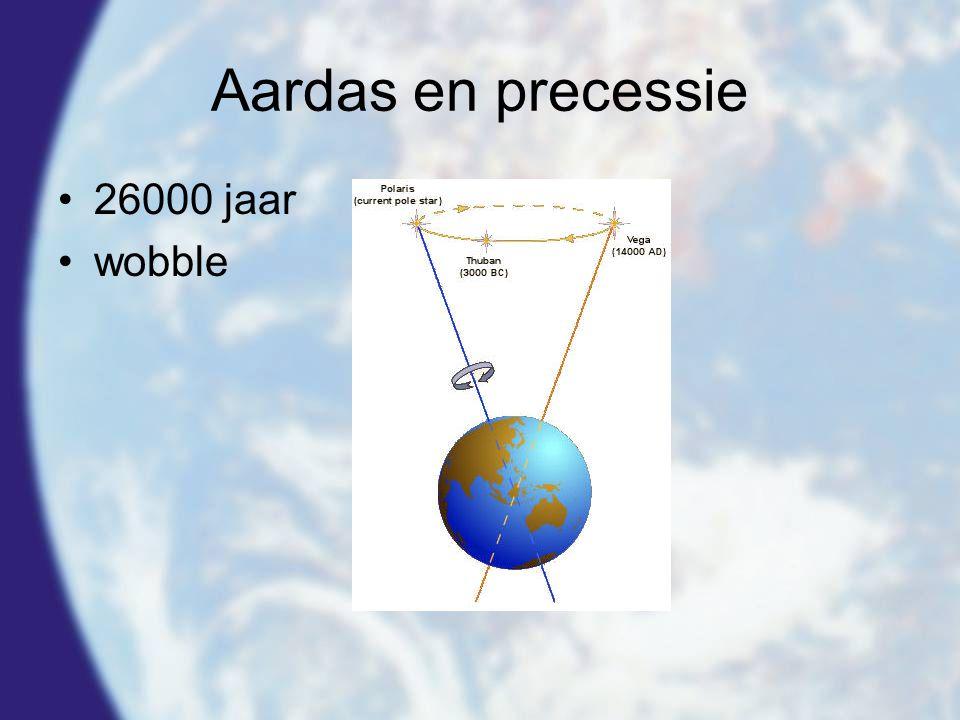 Aardas en precessie •26000 jaar •wobble