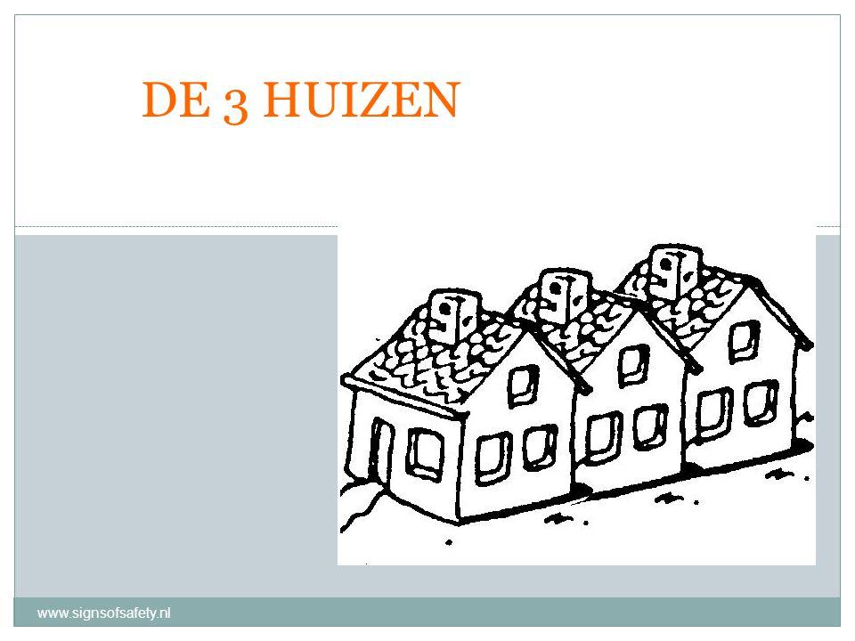 Ontstaan 3 huizen  Nickie Weld bedacht 2 huizen; huis van de zorgen en huis van de krachten  Andrew Turnell bedacht hier nog een 3 e huis bij; het huis van de dromen  De 3 huizen is het frame-work van de kinderen