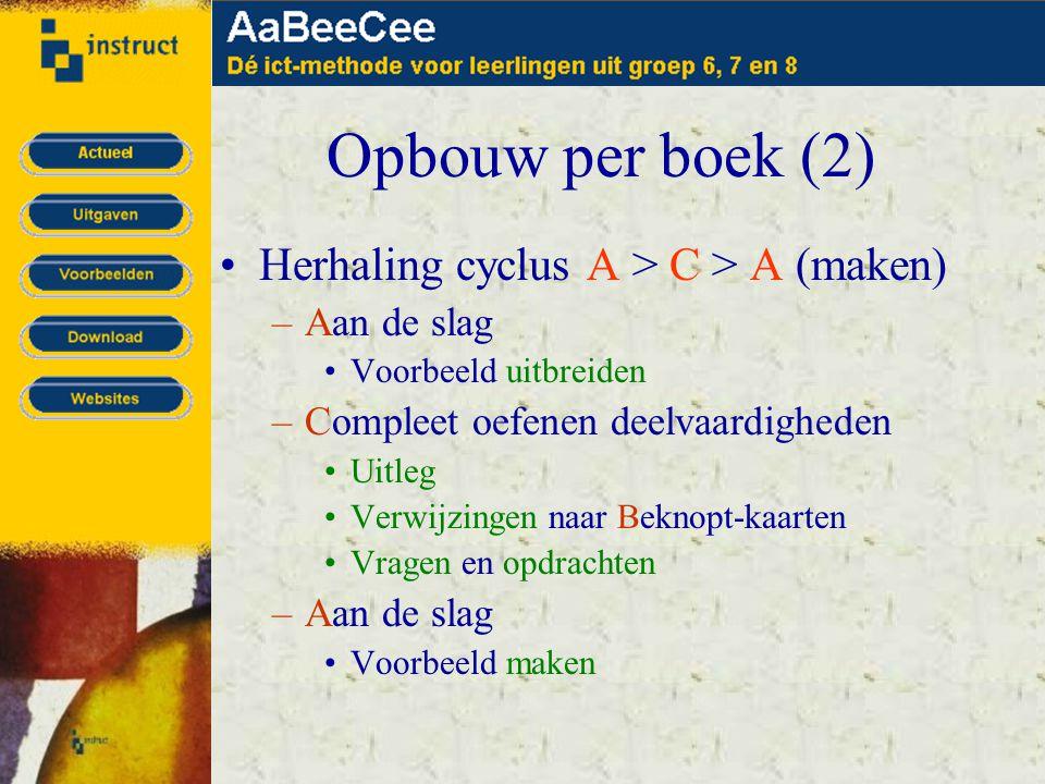 Opbouw per boek (2) •Herhaling cyclus A > C > A (maken) –Aan de slag •Voorbeeld uitbreiden –Compleet oefenen deelvaardigheden •Uitleg •Verwijzingen naar Beknopt-kaarten •Vragen en opdrachten –Aan de slag •Voorbeeld maken