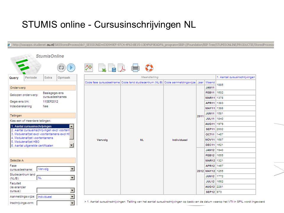 Onderwerp Pagina 12 STUMIS online - Cursusinschrijvingen NL