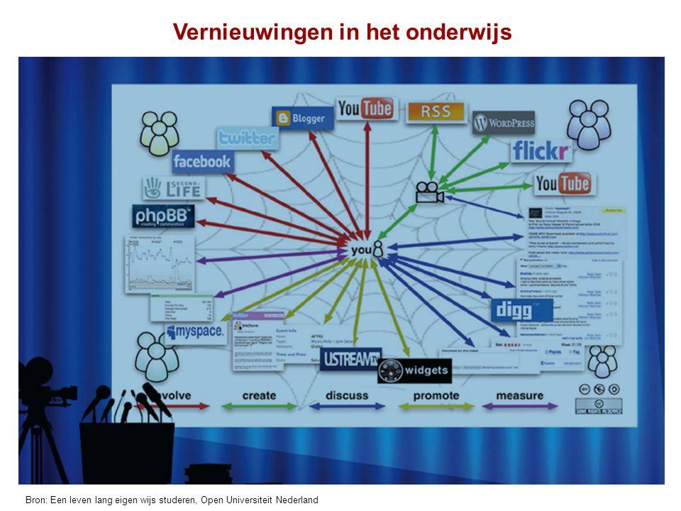 Bron: Een leven lang eigen wijs studeren, Open Universiteit Nederland Vernieuwingen in het onderwijs