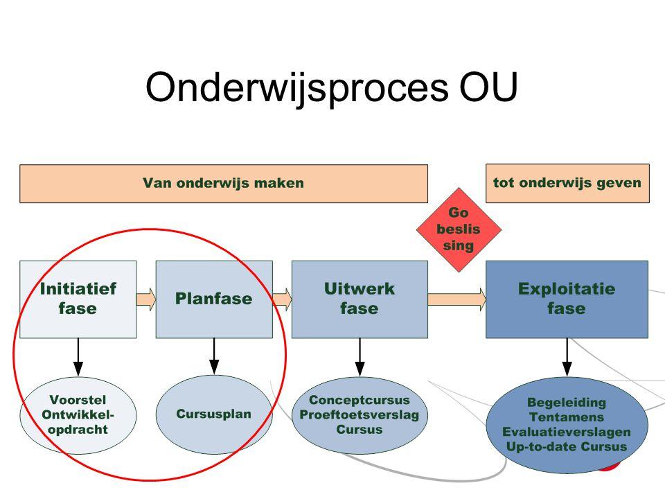 Onderwijsproces OU