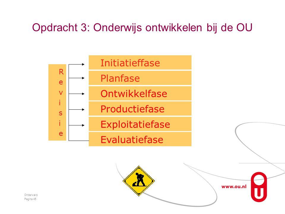 Opdracht 3: Onderwijs ontwikkelen bij de OU Onderwerp Pagina 45 Initiatieffase Planfase Ontwikkelfase Productiefase Exploitatiefase Evaluatiefase RevisieRevisie