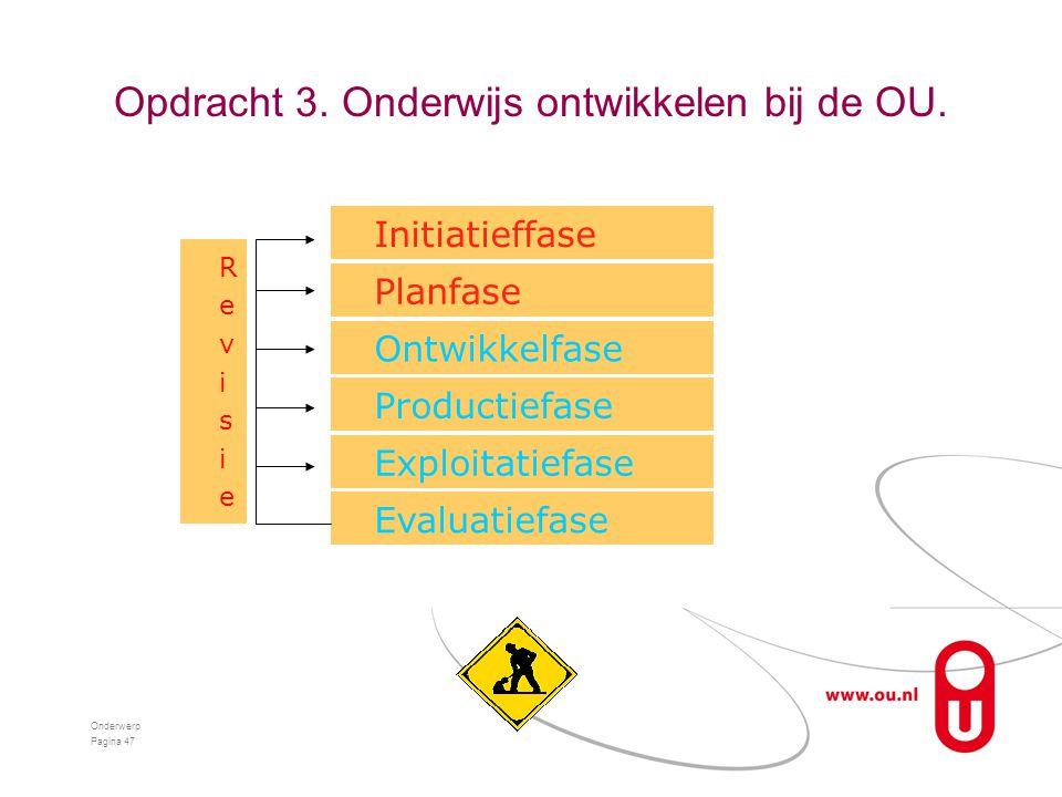 Opdracht 3. Onderwijs ontwikkelen bij de OU. Onderwerp Pagina 47 Initiatieffase Planfase Ontwikkelfase Productiefase Exploitatiefase Evaluatiefase Rev