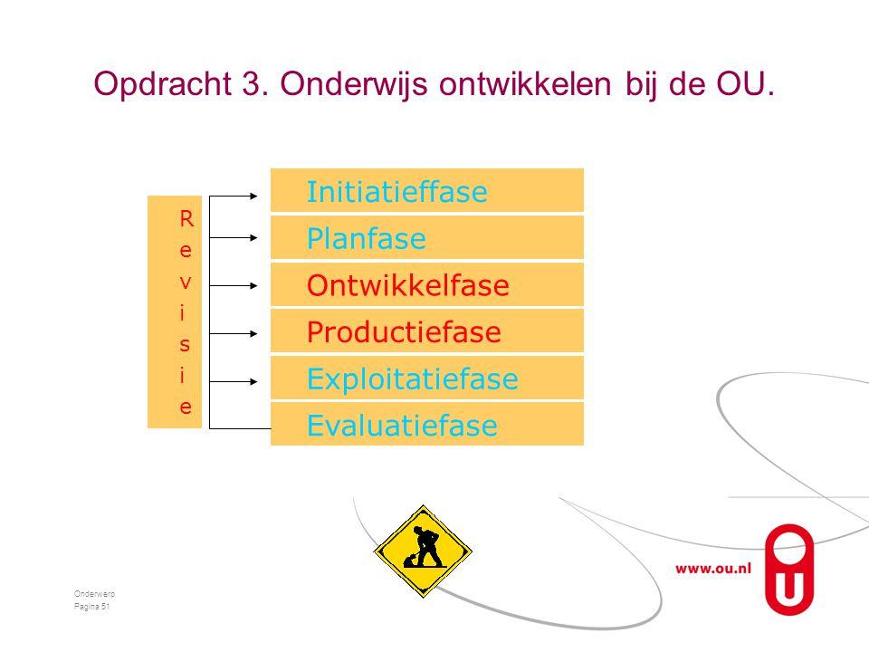 Opdracht 3. Onderwijs ontwikkelen bij de OU. Onderwerp Pagina 51 Initiatieffase Planfase Ontwikkelfase Productiefase Exploitatiefase Evaluatiefase Rev