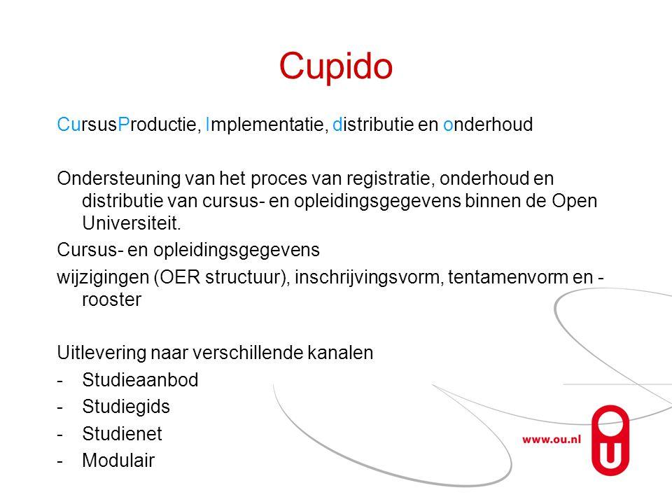 Cupido CursusProductie, Implementatie, distributie en onderhoud Ondersteuning van het proces van registratie, onderhoud en distributie van cursus- en opleidingsgegevens binnen de Open Universiteit.