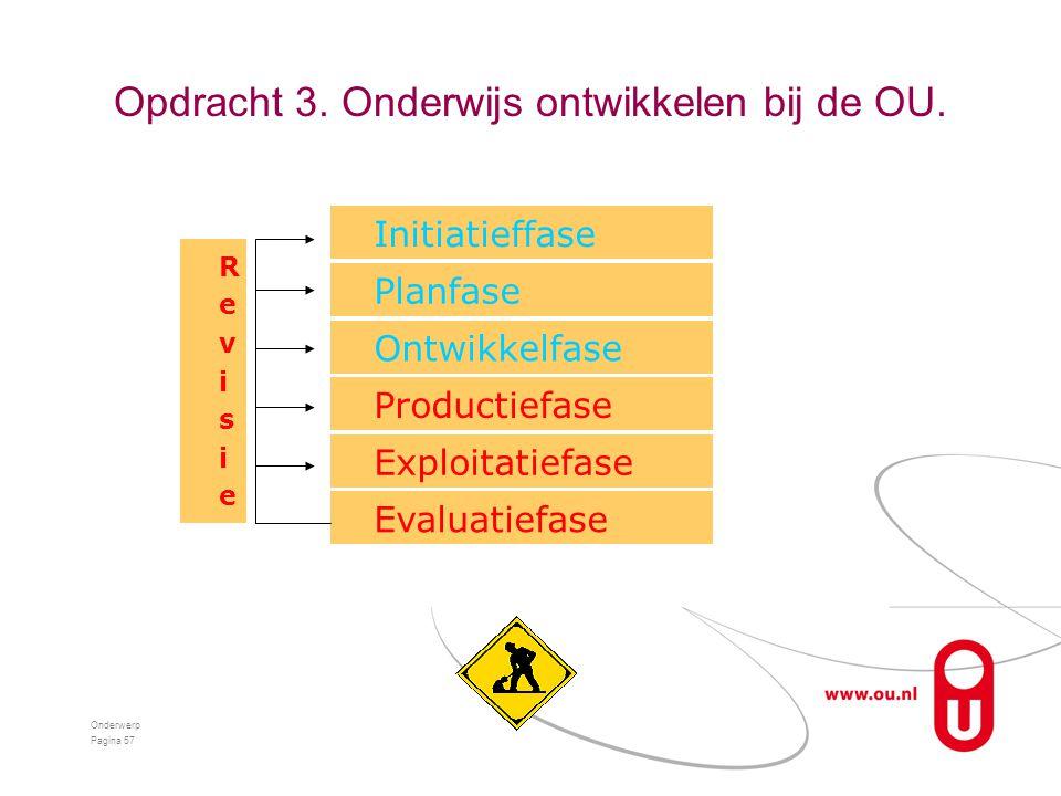 Opdracht 3. Onderwijs ontwikkelen bij de OU. Onderwerp Pagina 57 Initiatieffase Planfase Ontwikkelfase Productiefase Exploitatiefase Evaluatiefase Rev