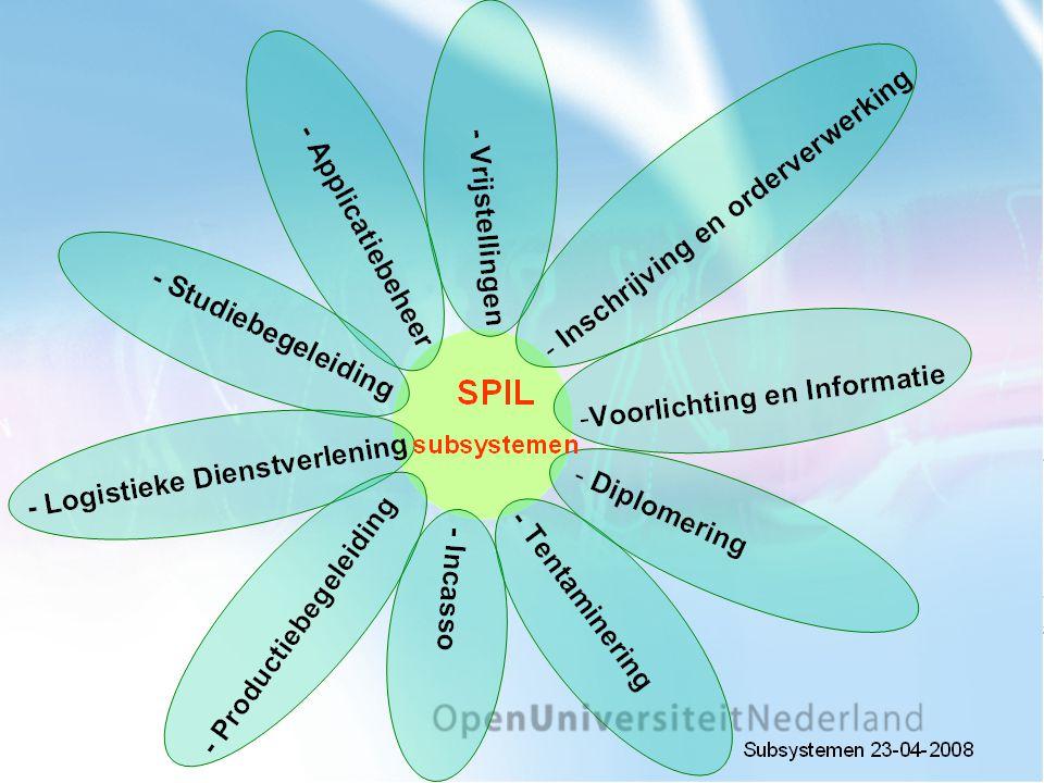 Mediamix bij de OU Toepassingen van 'oude media' - beeldplaat, video, audio, CD-rom, DVD voor •Praktijkconfrontaties •Simulaties •Courseware •Games (bijv.