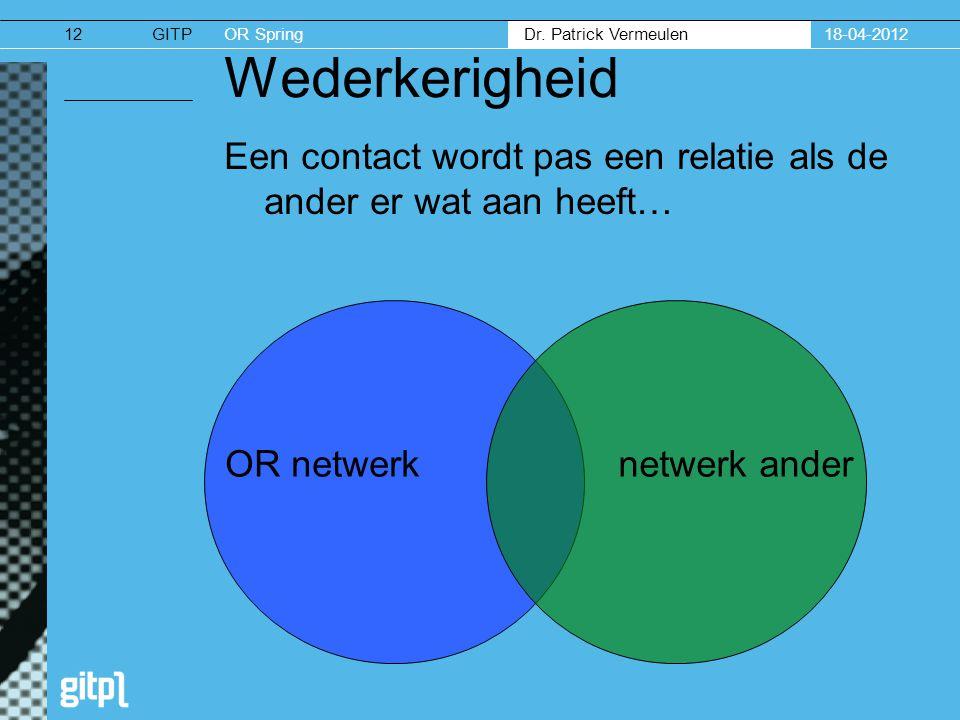 GITPOR Spring Dr. Patrick Vermeulen 18-04-201212 Wederkerigheid Een contact wordt pas een relatie als de ander er wat aan heeft… netwerk anderOR netwe