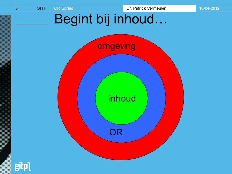 GITPOR Spring Dr. Patrick Vermeulen 18-04-20123 Begint bij inhoud… omgeving inhoud OR