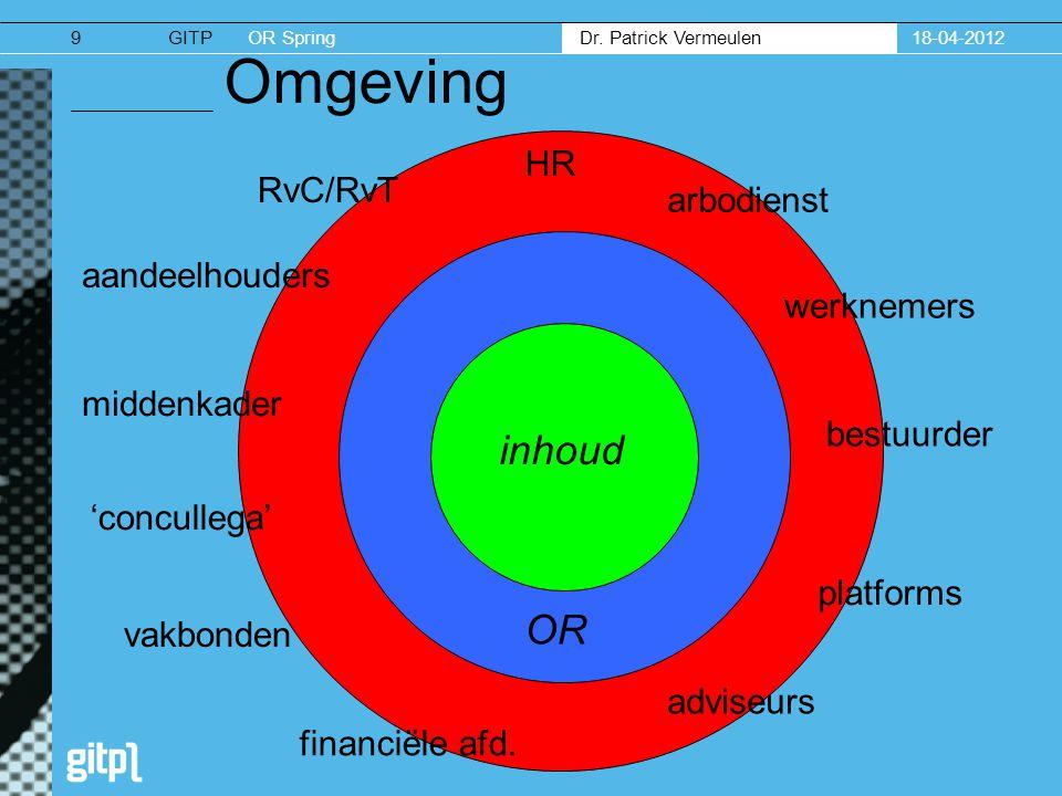 GITPOR Spring Dr. Patrick Vermeulen 18-04-20129 Omgeving HR arbodienst middenkader bestuurder 'concullega' financiële afd. vakbonden aandeelhouders Rv