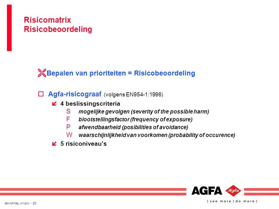 SB\MORTSEL 3-7-2014 - 20 oAgfa-risicograaf (volgens EN954-1:1996) í4 beslissingscriteria S mogelijke gevolgen (severity of the possible harm) F bloots