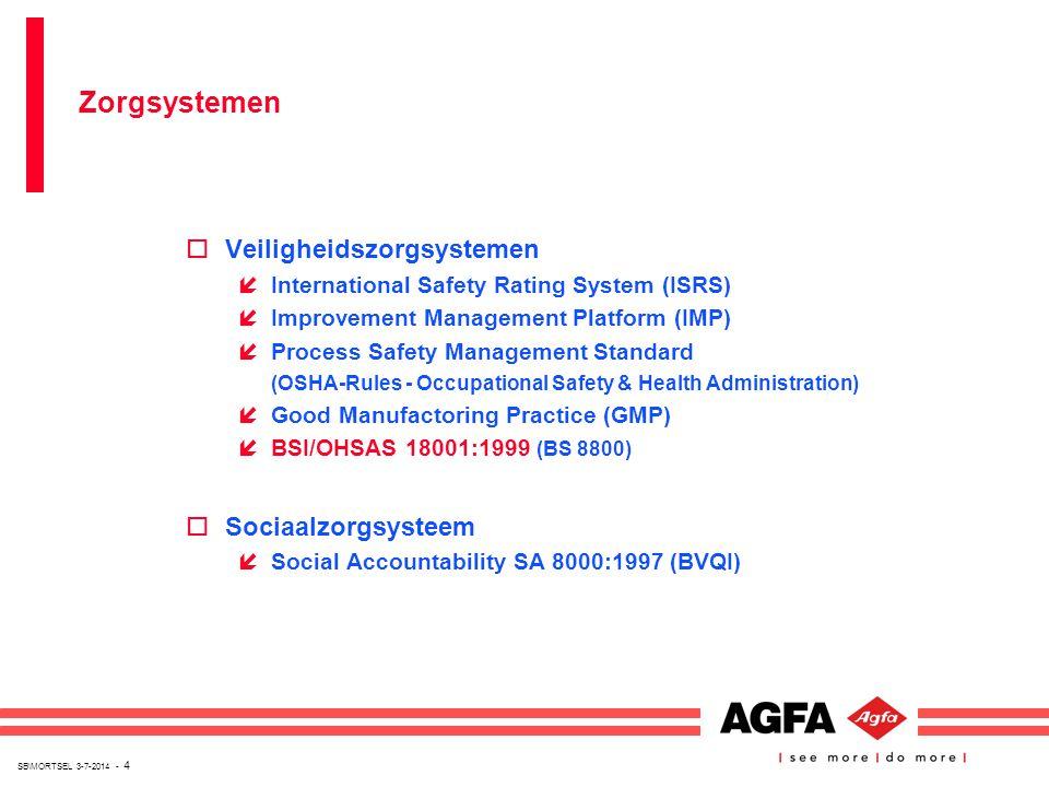 SB\MORTSEL 3-7-2014 - 4 oVeiligheidszorgsystemen íInternational Safety Rating System (ISRS) íImprovement Management Platform (IMP) íProcess Safety Man