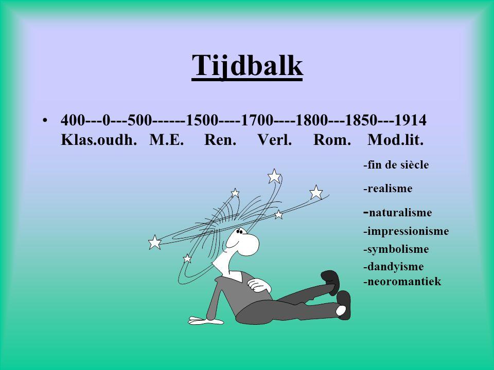 Tijdbalk •400---0---500------1500----1700----1800---1850---1914 Klas.oudh. M.E. Ren. Verl. Rom. Mod.lit. -fin de siècle -realisme - naturalisme -impre