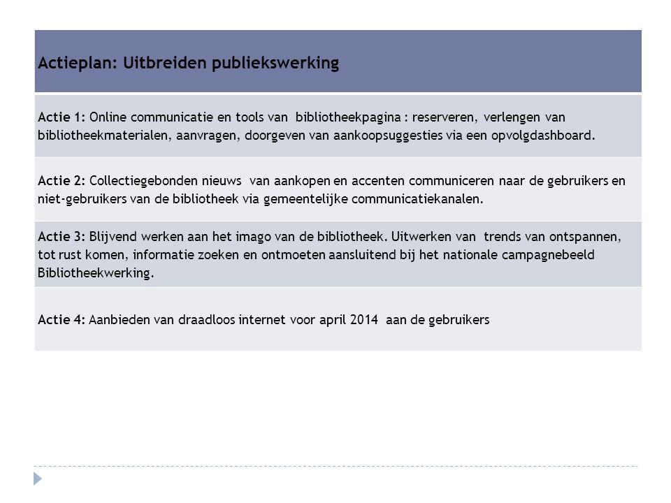 Actieplan: Uitbreiden publiekswerking Actie 1: Online communicatie en tools van bibliotheekpagina : reserveren, verlengen van bibliotheekmaterialen, a