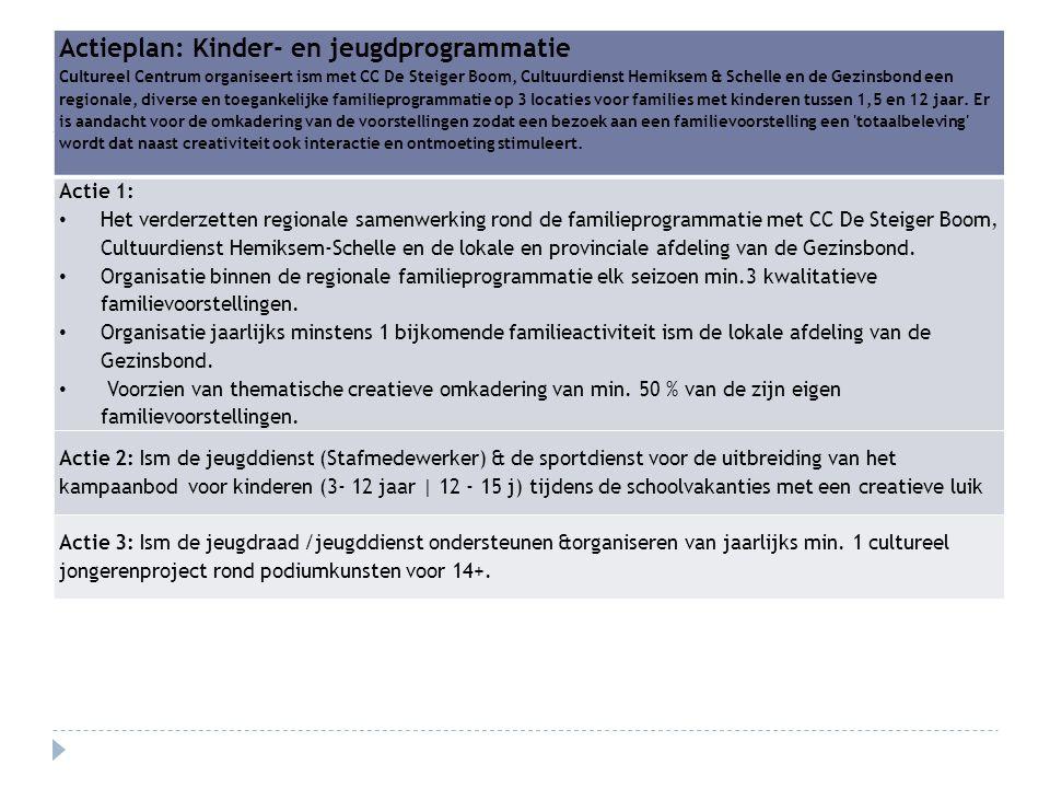 Actieplan: Kinder- en jeugdprogrammatie Cultureel Centrum organiseert ism met CC De Steiger Boom, Cultuurdienst Hemiksem & Schelle en de Gezinsbond ee