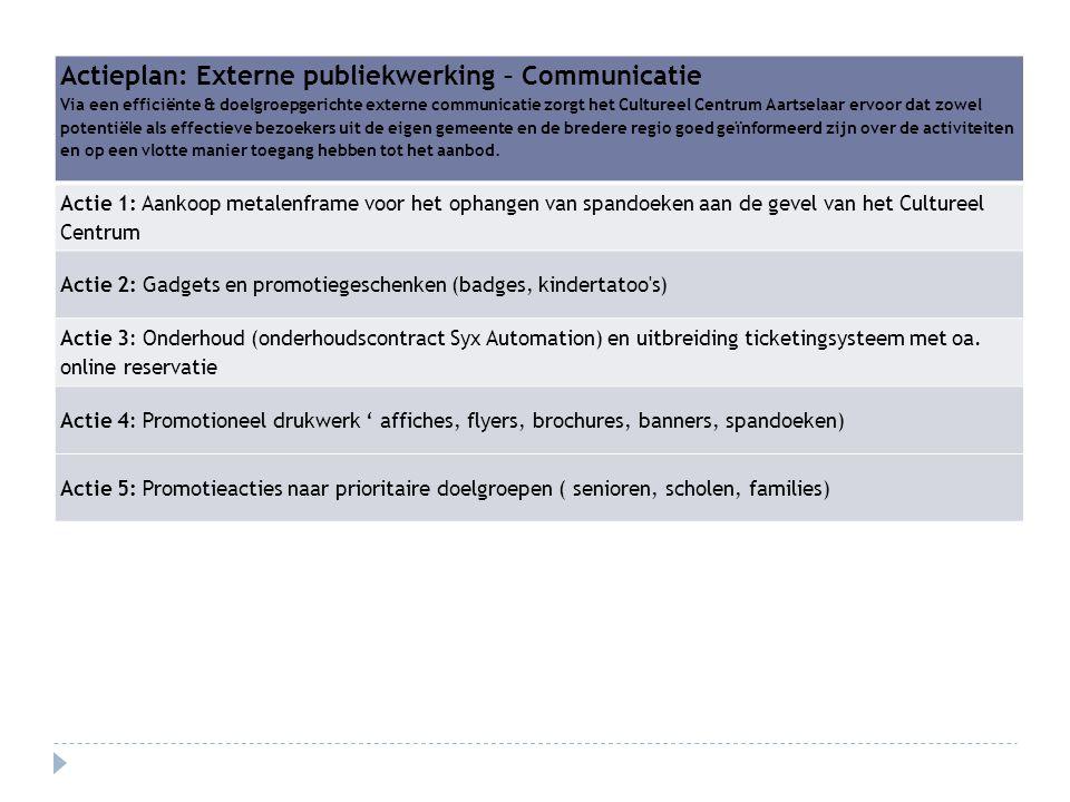 Actieplan: Externe publiekwerking – Communicatie Via een efficiënte & doelgroepgerichte externe communicatie zorgt het Cultureel Centrum Aartselaar er