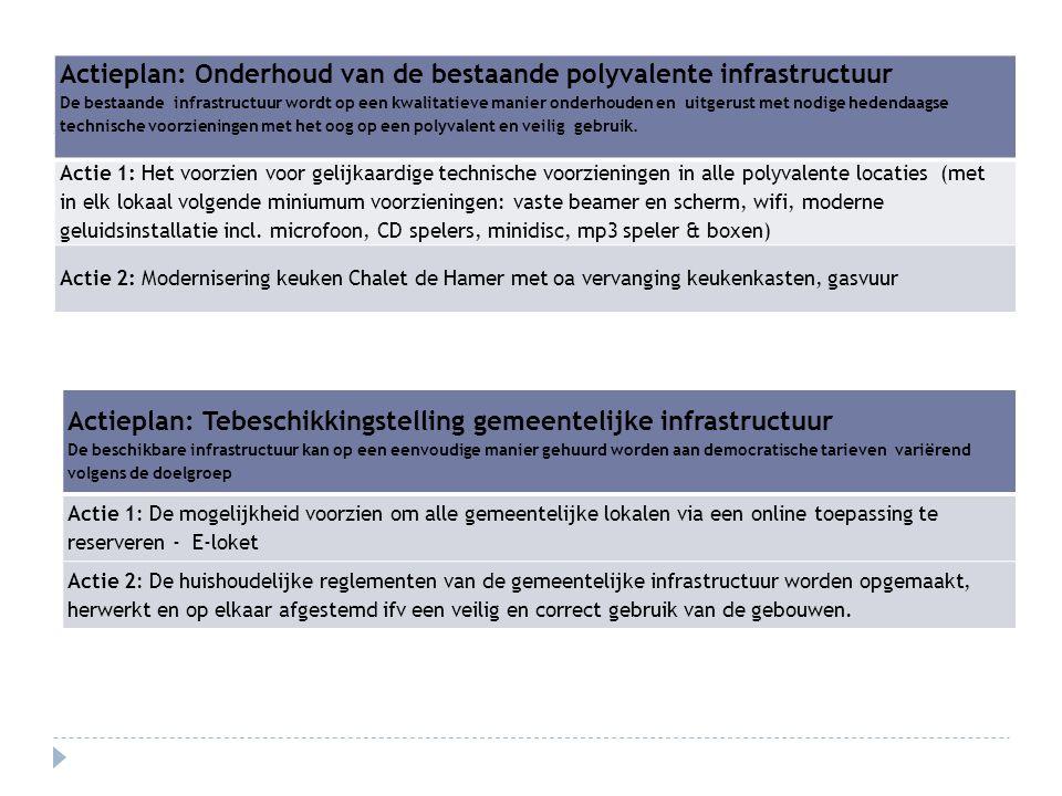 Actieplan: Onderhoud van de bestaande polyvalente infrastructuur De bestaande infrastructuur wordt op een kwalitatieve manier onderhouden en uitgerust