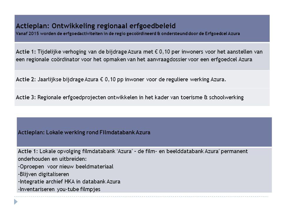 Actieplan: Ontwikkeling regionaal erfgoedbeleid Vanaf 2015 worden de erfgoedactiviteiten in de regio gecoördineerd & ondersteund door de Erfgoedcel Az