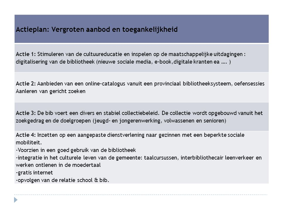 Actieplan: Vergroten aanbod en toegankelijkheid Actie 1: Stimuleren van de cultuureducatie en inspelen op de maatschappelijke uitdagingen : digitalise
