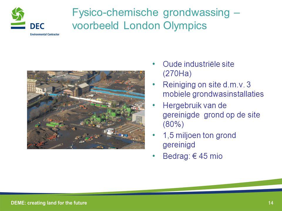 14 Fysico-chemische grondwassing – voorbeeld London Olympics • Oude industriële site (270Ha) • Reiniging on site d.m.v.