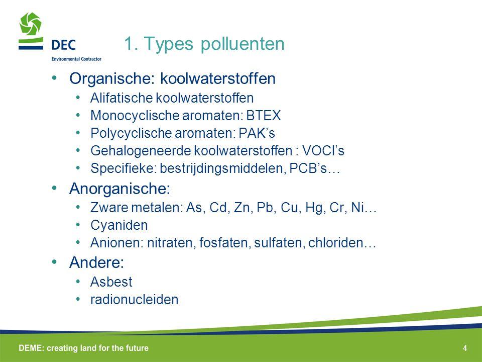4 1. Types polluenten • Organische: koolwaterstoffen • Alifatische koolwaterstoffen • Monocyclische aromaten: BTEX • Polycyclische aromaten: PAK's • G