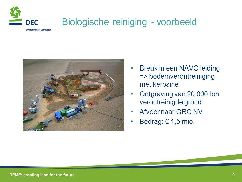 9 Biologische reiniging - voorbeeld • Breuk in een NAVO leiding => bodemverontreiniging met kerosine • Ontgraving van 20.000 ton verontreinigde grond • Afvoer naar GRC NV • Bedrag: € 1,5 mio.