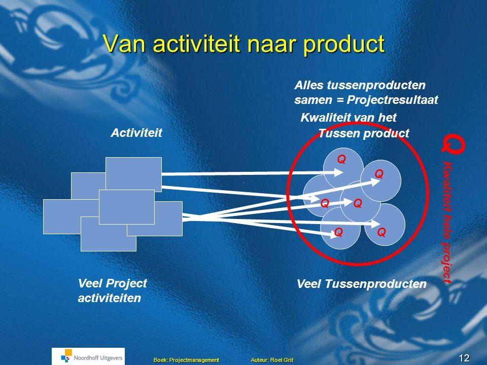 11 Boek: Projectmanagement Auteur: Roel Grit Projectgrenzen Breedte Zelfde projectopdracht: Zorg ervoor dat de financiële administratie wordt geautoma