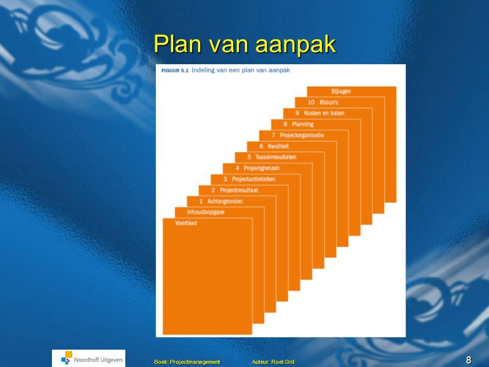 7 Boek: Projectmanagement Auteur: Roel Grit Het plan van aanpak! PvA Het Plan van Aanpak inhoudsopgave: • Achtergronden • Projectopdracht • Projectact
